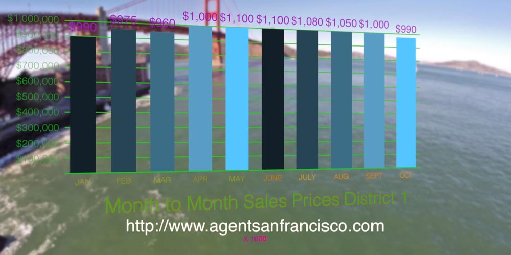 San Francisco Videography SF- Videographer in San FranciscoScreen Shot 2015-01-27 at 9.23.08 AM6