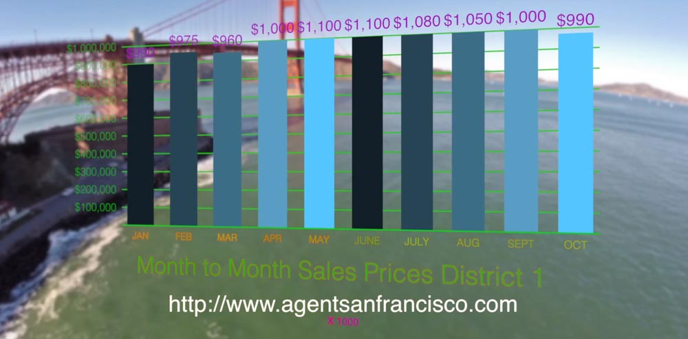 San Francisco Videography SF- Videographer in San FranciscoScreen Shot 2015-01-27 at 9.23.16 AM7