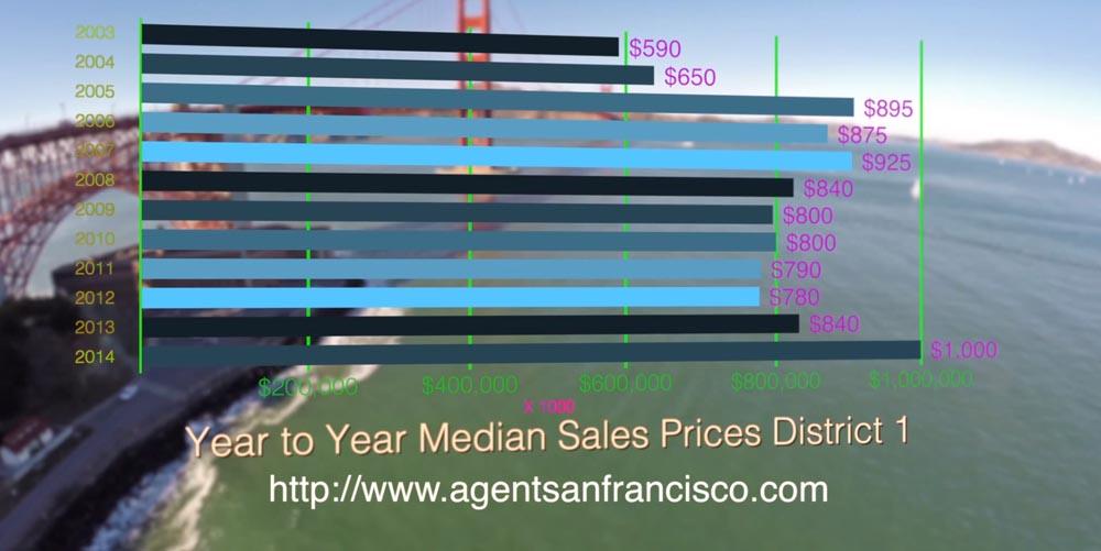 San Francisco Videography SF- Videographer in San FranciscoScreen Shot 2015-01-27 at 9.24.21 AM8