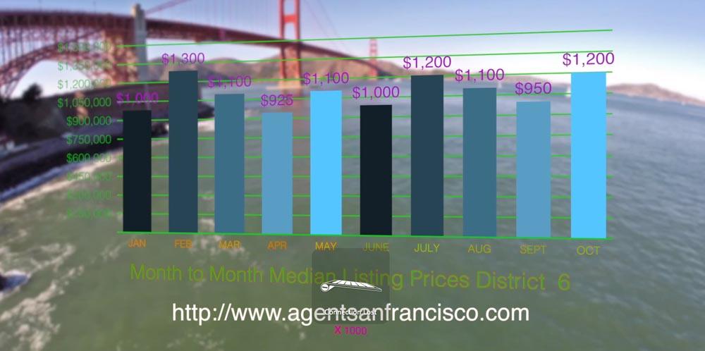 San Francisco Videography SF- Videographer in San FranciscoScreen Shot 2015-01-27 at 9.27.31 AM1
