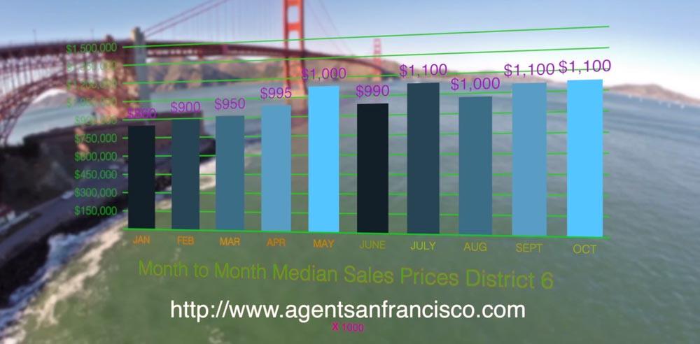 San Francisco Videography SF- Videographer in San FranciscoScreen Shot 2015-01-27 at 9.27.45 AM2