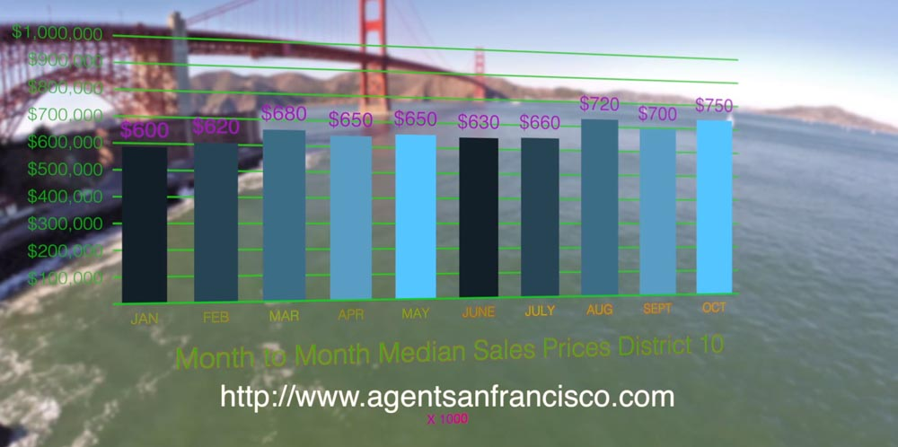 San Francisco Videography SF- Videographer in San FranciscoScreen Shot 2015-01-27 at 9.29.58 AM5